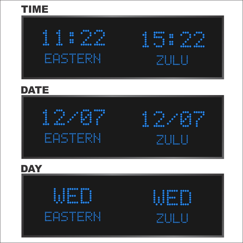 The BRG Model 5610JR two zone time zone clock with 2 inch 5 characters LEDs displaying time and 1.2 inch 10 character LEDs displaying the zone name